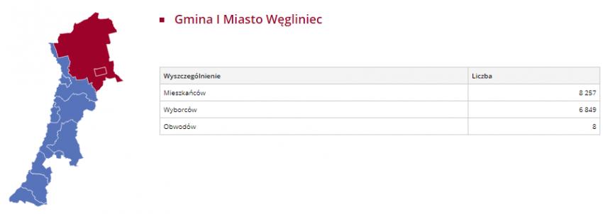 W gminie Węgliniec uprawnionych do głosowania jest 6 849 osób