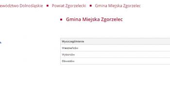 Kandydaci do Rady Miasta Zgorzelec