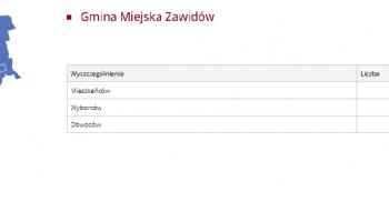 W Zawidowie uprawnionych do głosowania jest 3 388 osób