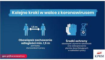 Kolejne kroki w walce z koronawirusem / grafika: gov.pl