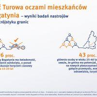 Czesi i Polacy nie chcą sporu o Turów – wynika z badań mieszkańców regionów po obu stronach granicy
