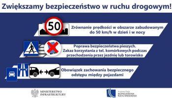 Od 1 czerwca ważne zmiany w ruchu drogowym