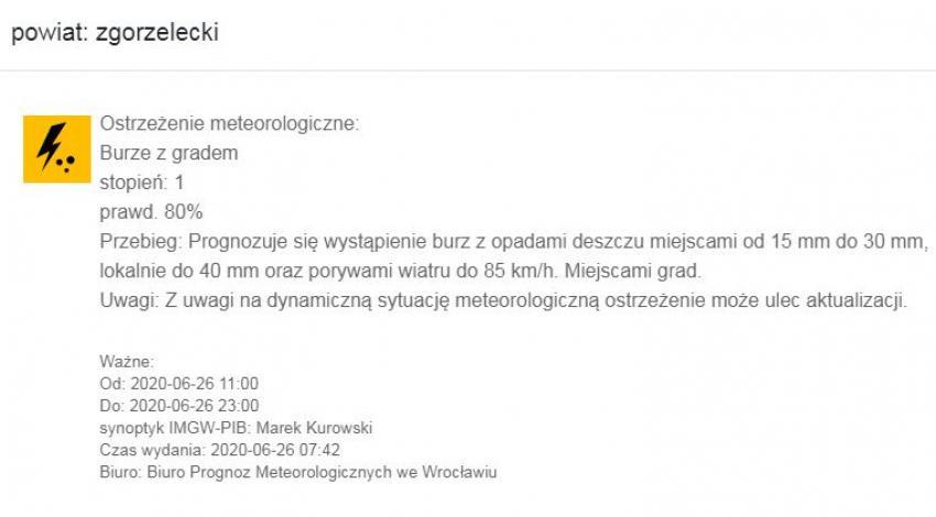Ostrzeżenie IMGW dla powiatu zgorzeleckiego